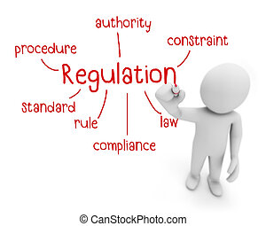 regulation text ,business man writing regulation concept...