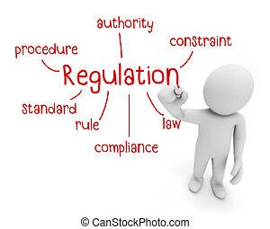 regulation text ,business man writing regulation concept...