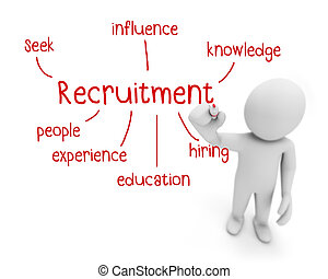 recruitment text ,business man writing recruitment concept...