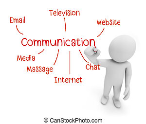 comunication - communication text ,business man writing...