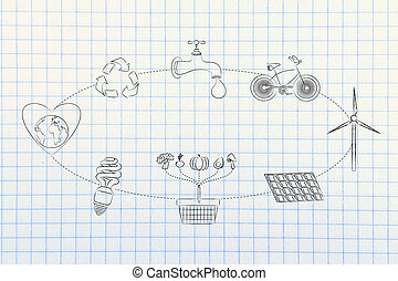 sustainable development diagram with daily actions -...