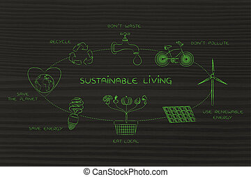 sustainable living diagram with daily ecology icons -...