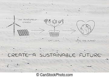 icons about eating local & using renewable energy, create a sustainable future