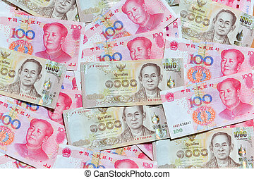Yuan or RMB, Chinese Currency and Thai baht