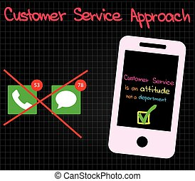 Customer Service - Sketched pictures and words of Excellent...