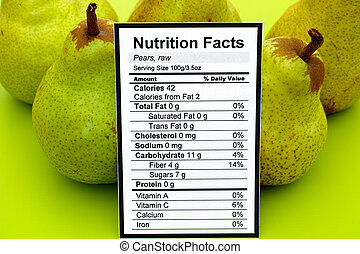 Nutrition facts of raw pears