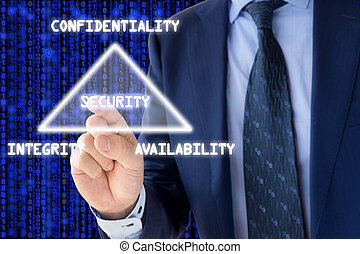 CIA triangle explained by IT expert on blue - The basic...