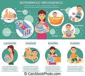 Motherhood Infographic Set