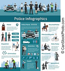 Police People Flat Infographics - Police people flat...