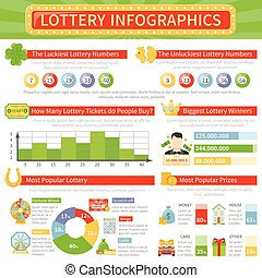 Lottery Infographics Layout - Lottery infographics flat...