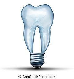 Tooth Idea