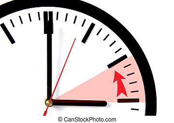Daylight savings - A clock showing the change from...