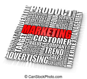 Marketing - Group of Brand related words Part of a series of...