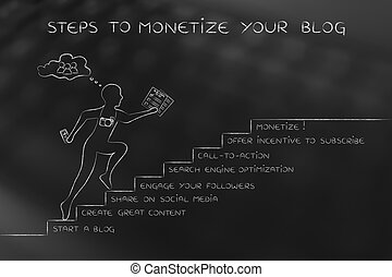 steps to monetize your blog, man running on stairs with captions
