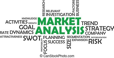 word cloud - market analysis - A word cloud of market...