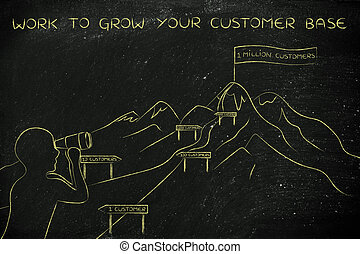 grow your customer base, man looking at path to hike
