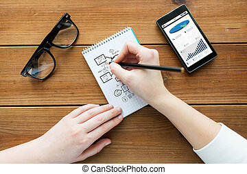 close up of woman or student writing to notepad -...