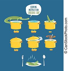 Crocodile Soup on cooking instruction. Step-by-step cooking...