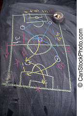 Lesson of football tactics - Lesson in tactics and the...