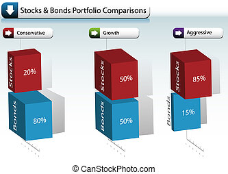 Stock Bond Portfolio Chart