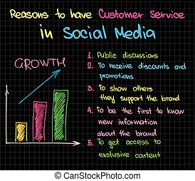 Customer Service in Social Media - Scketched words and icons...
