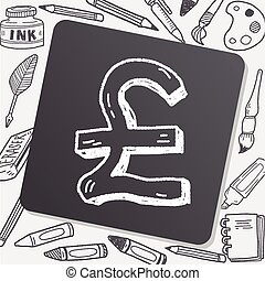 doodle GBP