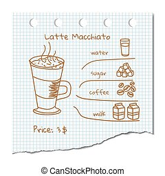 "Coffee drink recipe ""Latte macchiato"" - Vector illustration..."