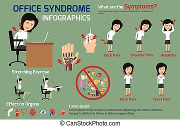 woman office syndrome infographics, women office syndrome...