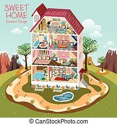 sweet home scenario design - lovely sweet home scenario...