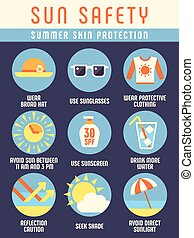 Sun and beach safety instruction, skin protection from summer vector infographics