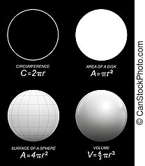 Sphere Circle Volume Surface Circum - Circumference, area of...