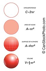 Volume Surface Circle Sphere Formul - Circles and spheres...