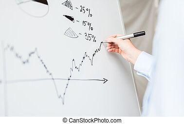 close up of hand drawing graph on white board - business,...