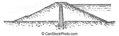 Bog Brook Dam, vintage engraving. - Bog Brook Dam, vintage...