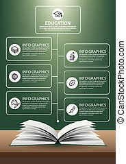education infographic, vector illustration
