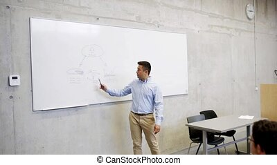 students and teacher at white board on lecture - education,...
