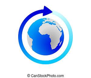 Global cycle