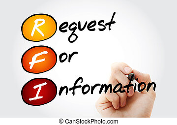 RFI Request For Information - Hand writing RFI Request For...