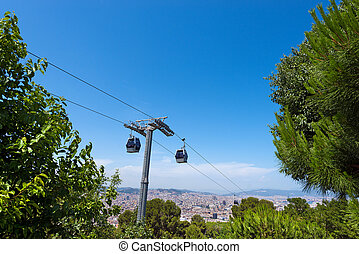 Cableway to Montjuic - Barcelona Spain - Cableway to...
