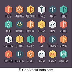 Set of Elder Futhark runes with names in trend flat style...