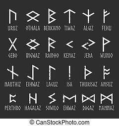 Set of Elder Futhark runes with names in grunge style on...