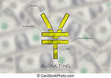 split yen currency symbol with budgeting captions - japanese...