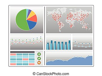 Dashboard with business KPIs - Dashboard with different...