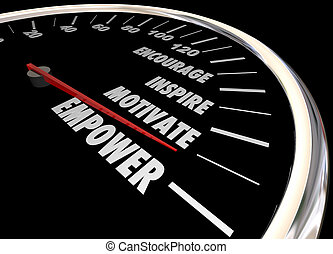 Empower Encourage Motivate Inspire Speedometer 3d...
