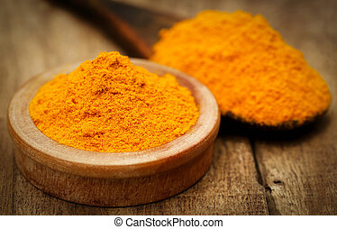 Ground turmeric in a bowl and spon