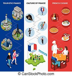 French Cultural Isometric National Flag Banners - French top...