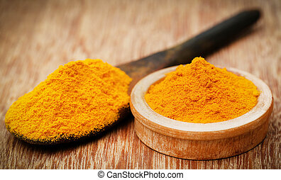 Ground turmeric in a spoon and bowl