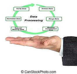diagramm, Verarbeitung, Daten