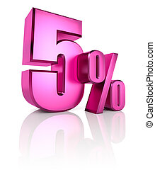 Five Percent Sign - Pink five percent sign isolated on white...