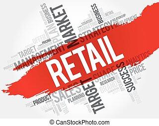 Retail word cloud